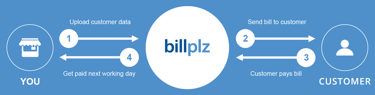 billplz-ewallzsolutions